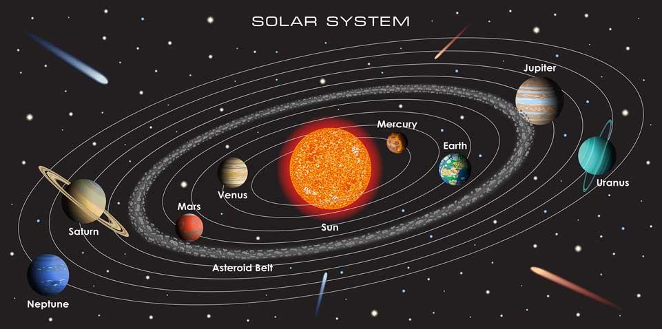 宇宙の神秘ー太陽系ー   一悟術