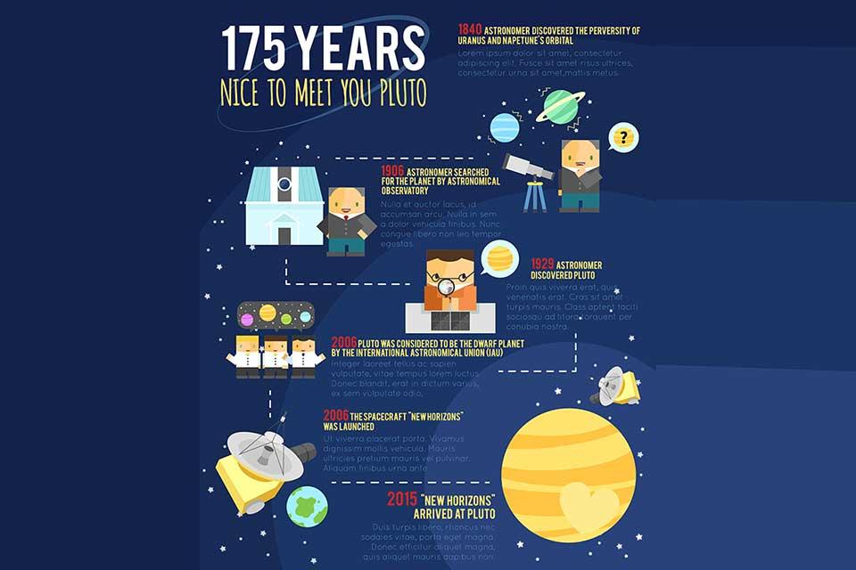 準惑星の分類