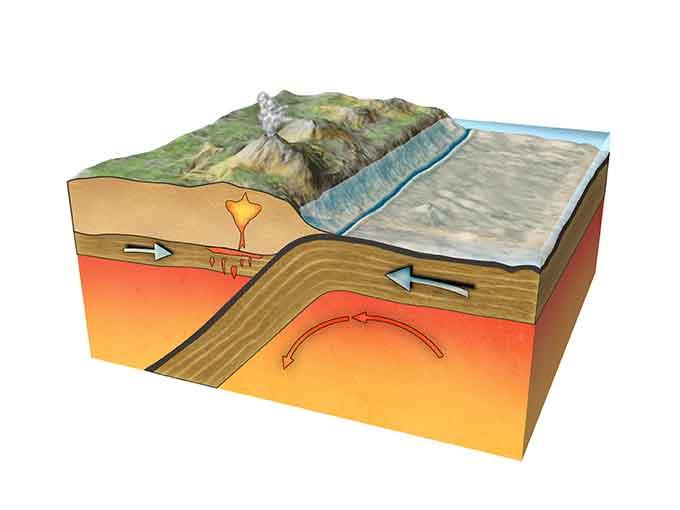 イスア地域の地質構造―付加体(ふかたい)―