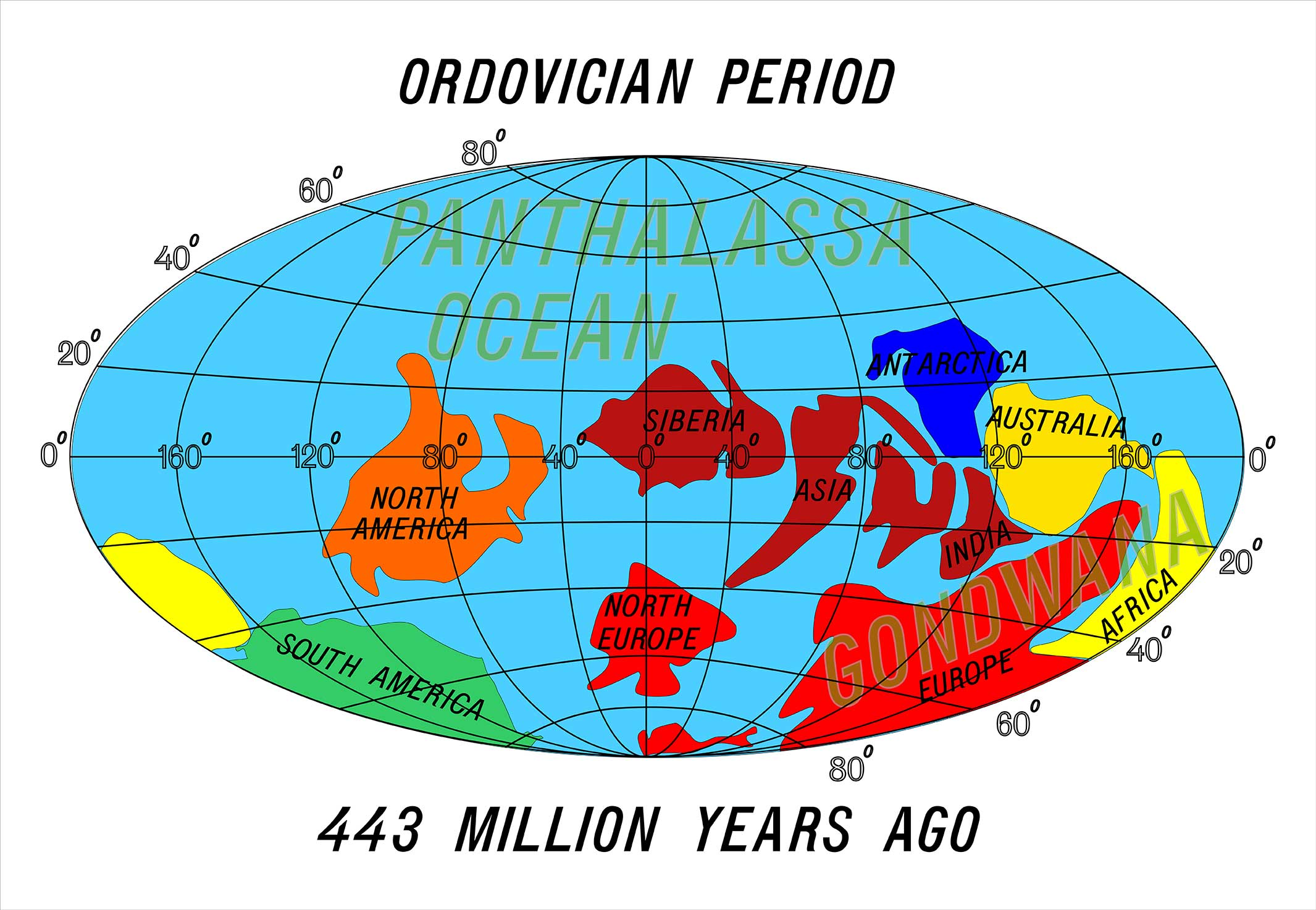 オルドビス紀の大陸と海洋